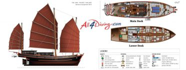 SY The Junk Liveaboard Similan Islands - Deck Plan