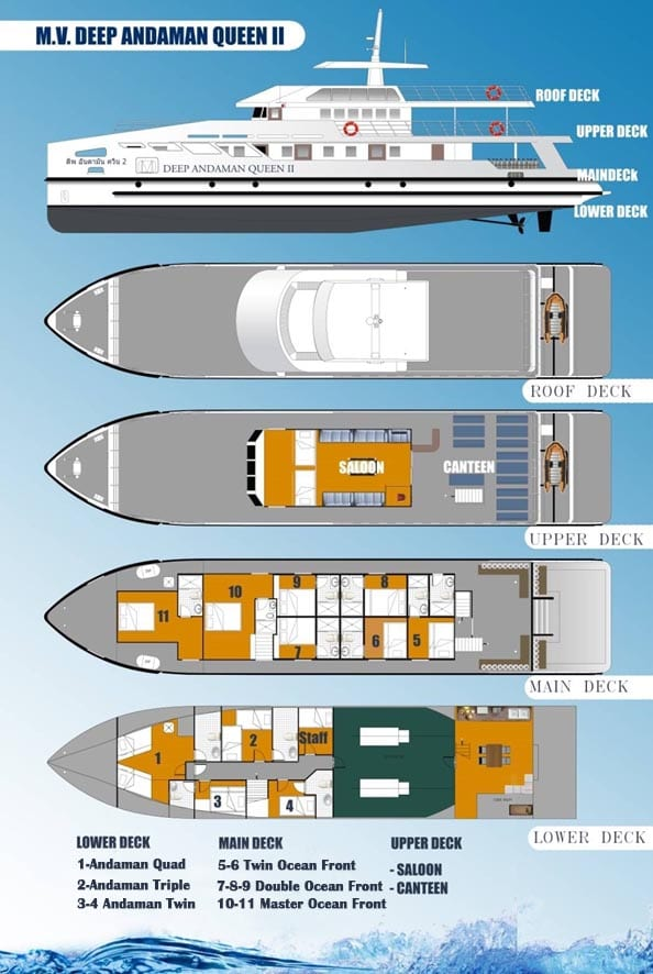 All4Diving Andaman Queen Liveaboard Boat Plan